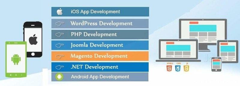 iphone-app-developers-in-gujarat